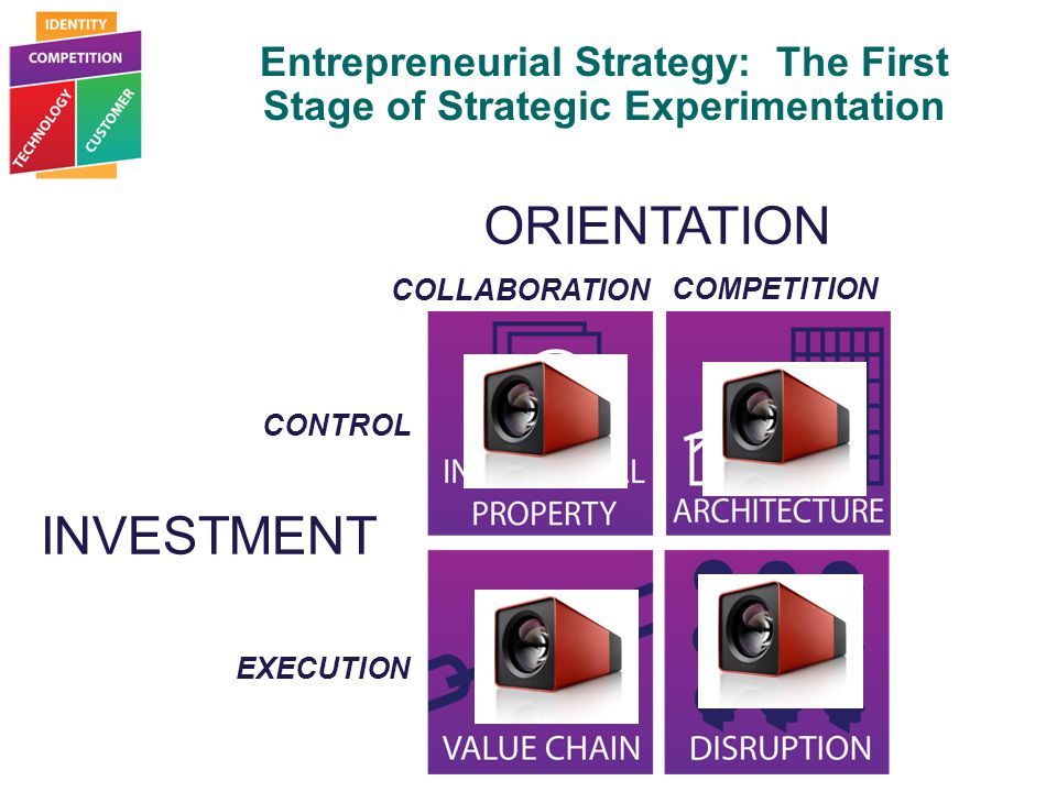 Selecting Your Entrepreneurial Strategy