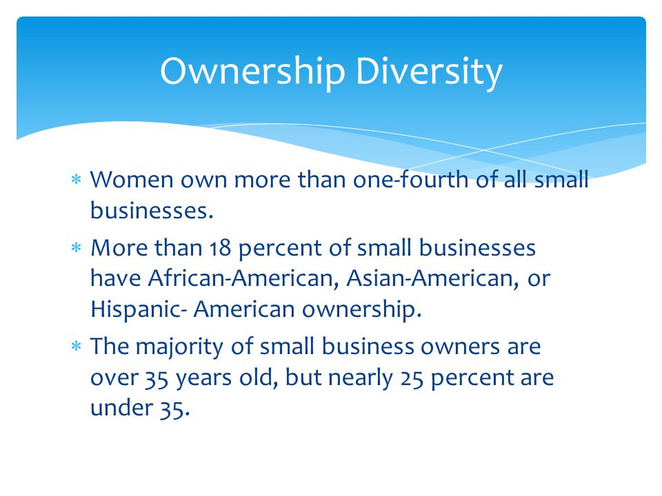 Ownership Diversity Women own more than one-fourth of all small businesses.