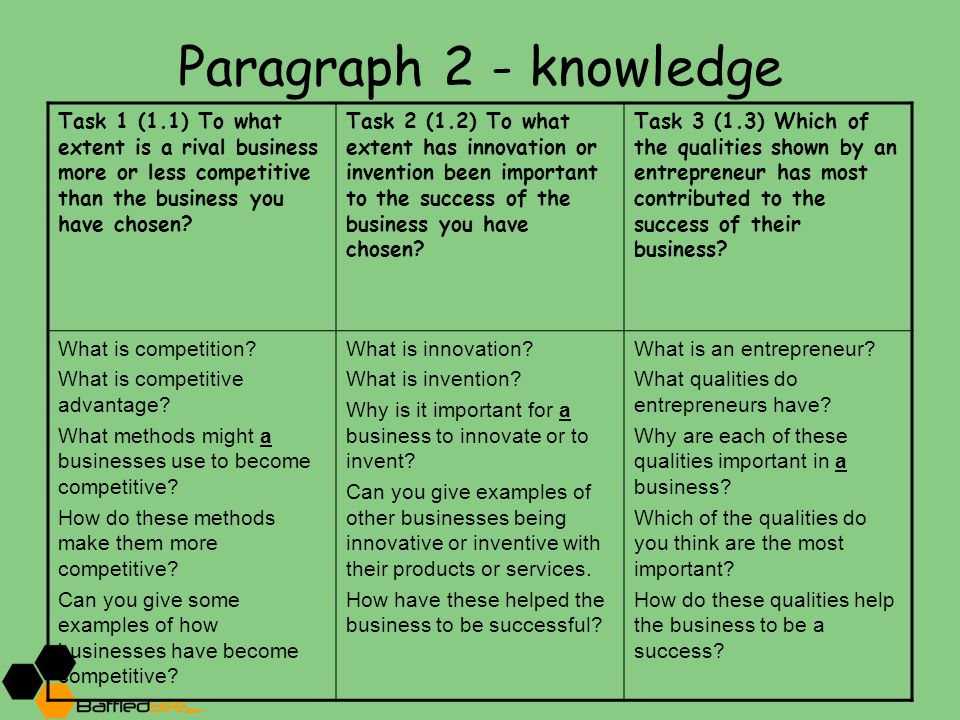 Paragraph 2 - knowledge Task 1 (1.1) To what extent is a rival business more or less competitive than the business you have chosen