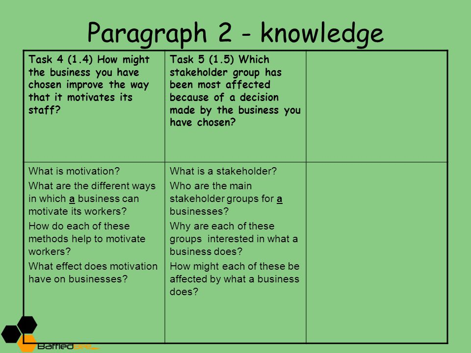 Paragraph 2 - knowledge Task 4 (1.4) How might the business you have chosen improve the way that it motivates its staff
