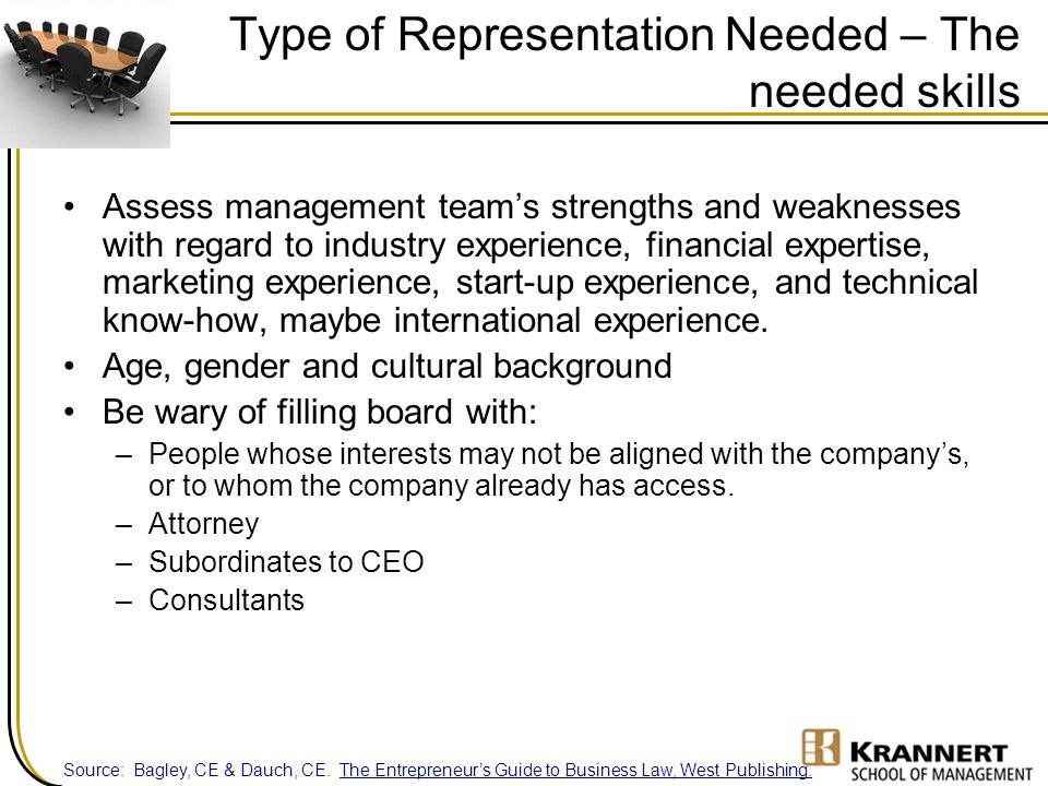 Type of Representation Needed – The needed skills