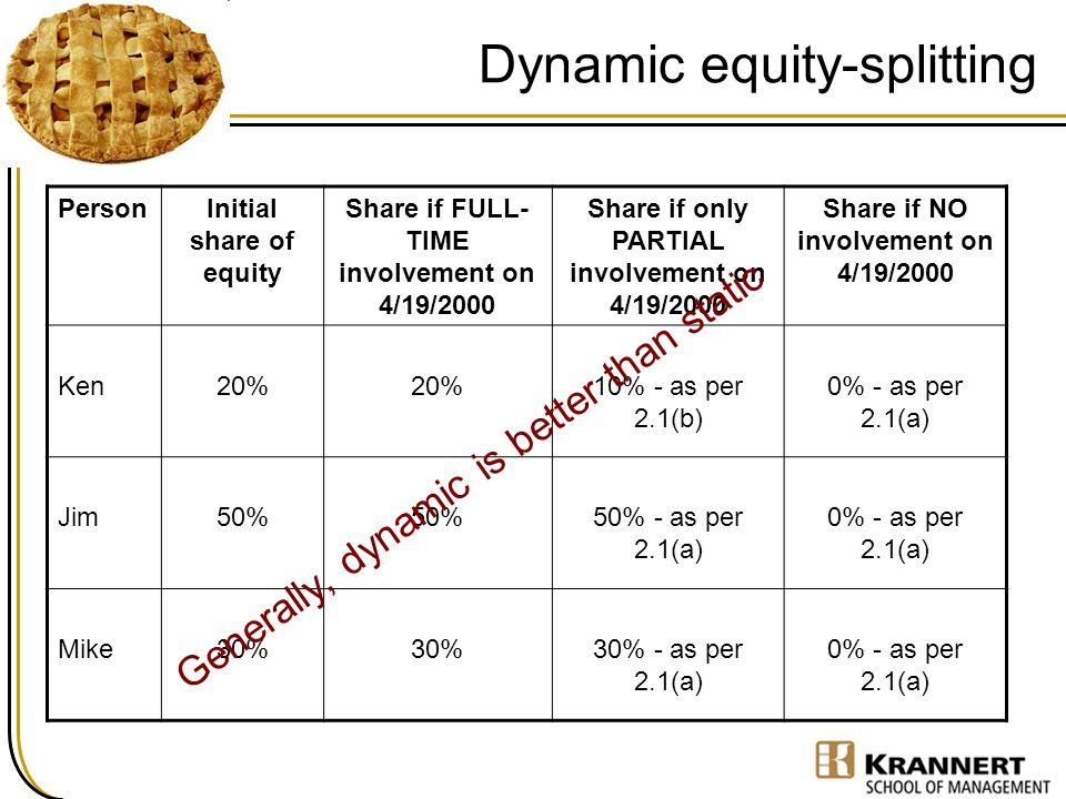 Dynamic equity-splitting