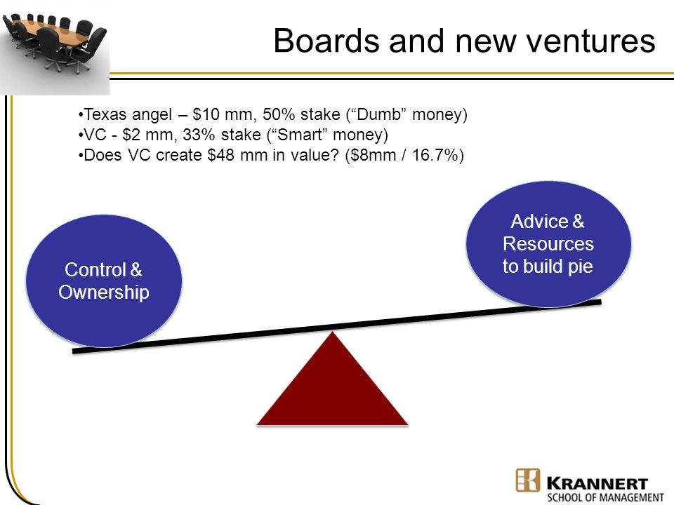 Boards and new ventures