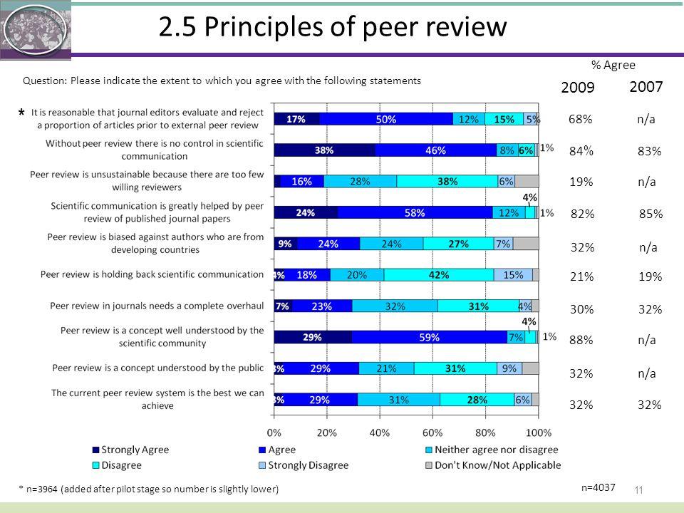 2.5 Principles of peer review