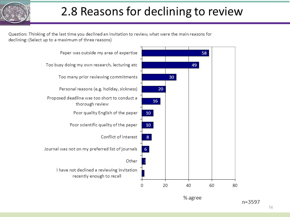 2.8 Reasons for declining to review