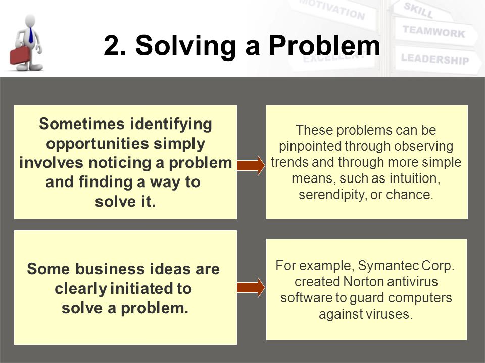 2. Solving a Problem Sometimes identifying opportunities simply