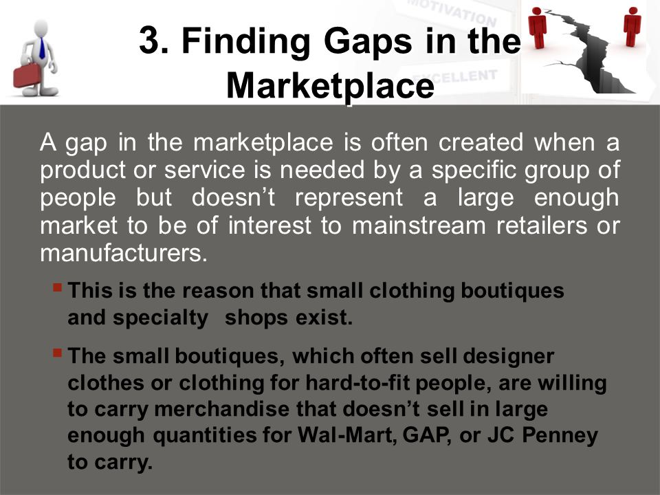 3. Finding Gaps in the Marketplace