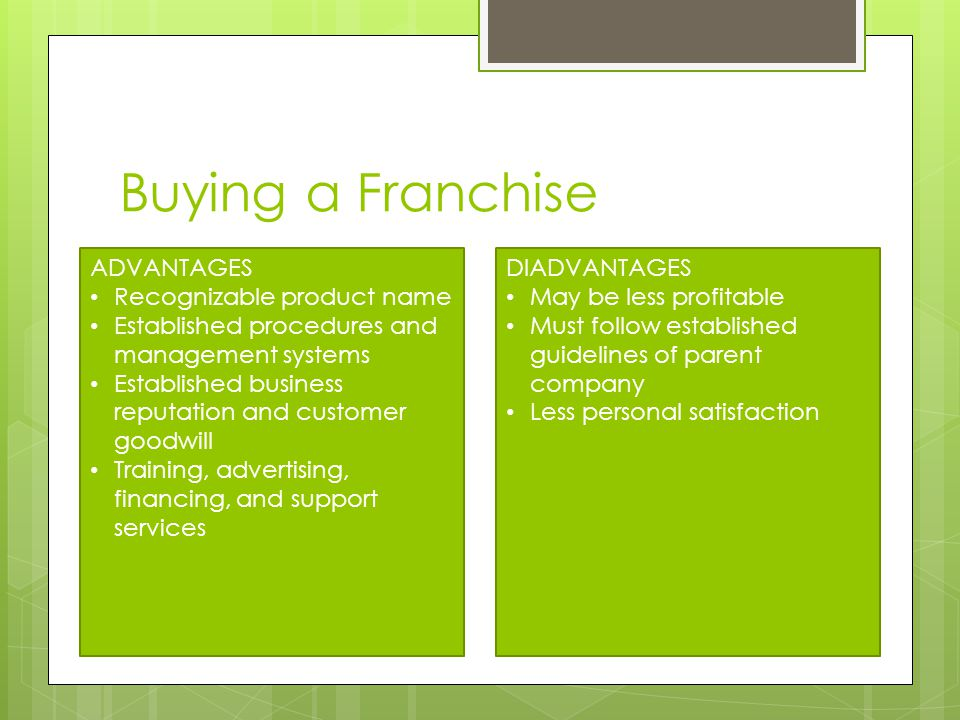 Buying a Franchise ADVANTAGES Recognizable product name