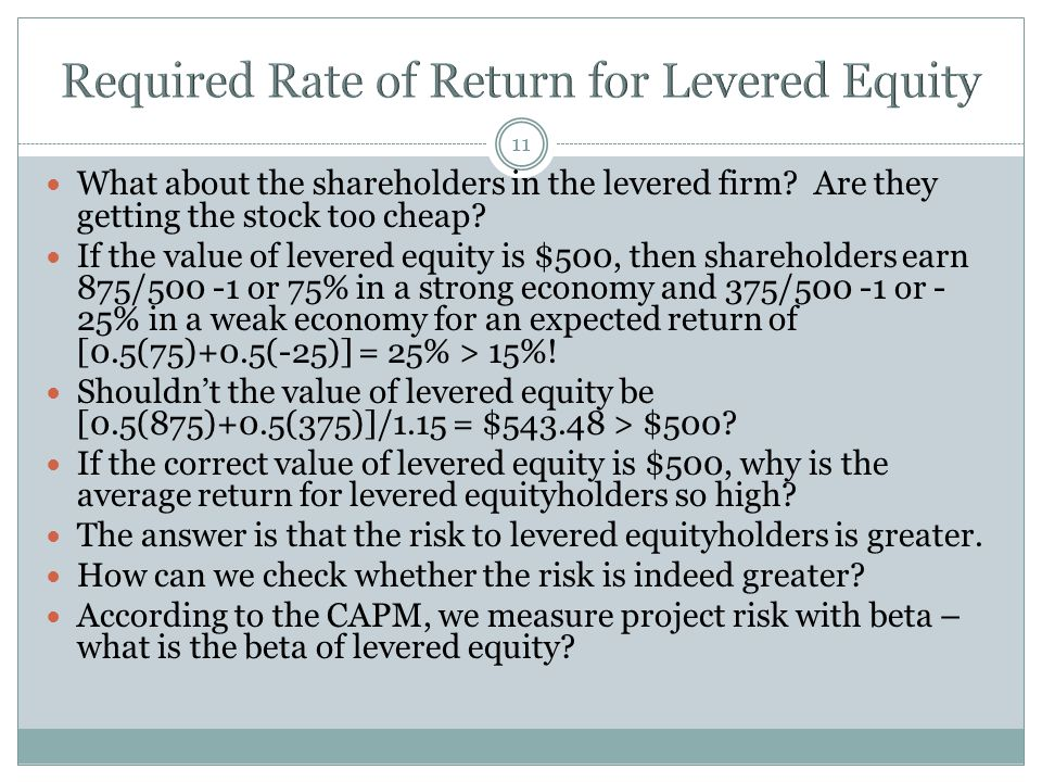 Required Rate of Return for Levered Equity