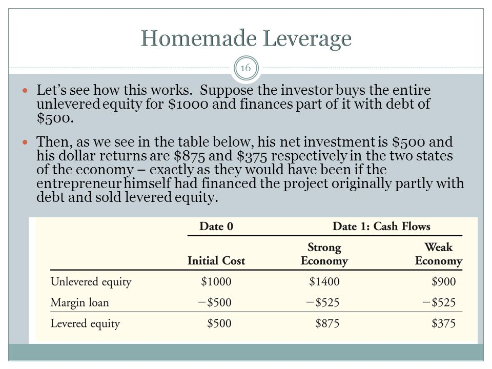 Homemade Leverage