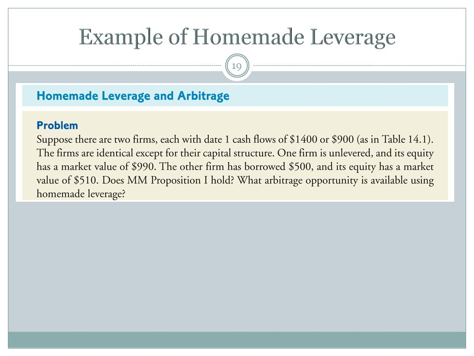 Example of Homemade Leverage