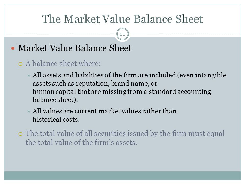 The Market Value Balance Sheet