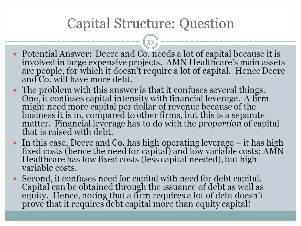 Capital Structure: Question