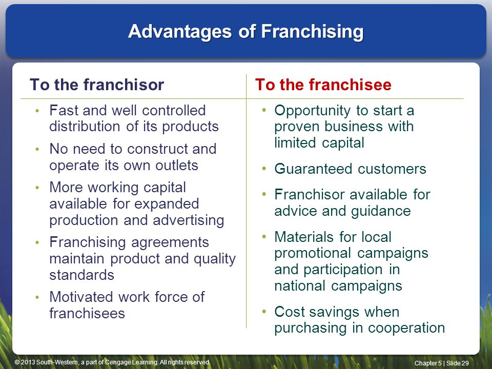 Advantages of Franchising