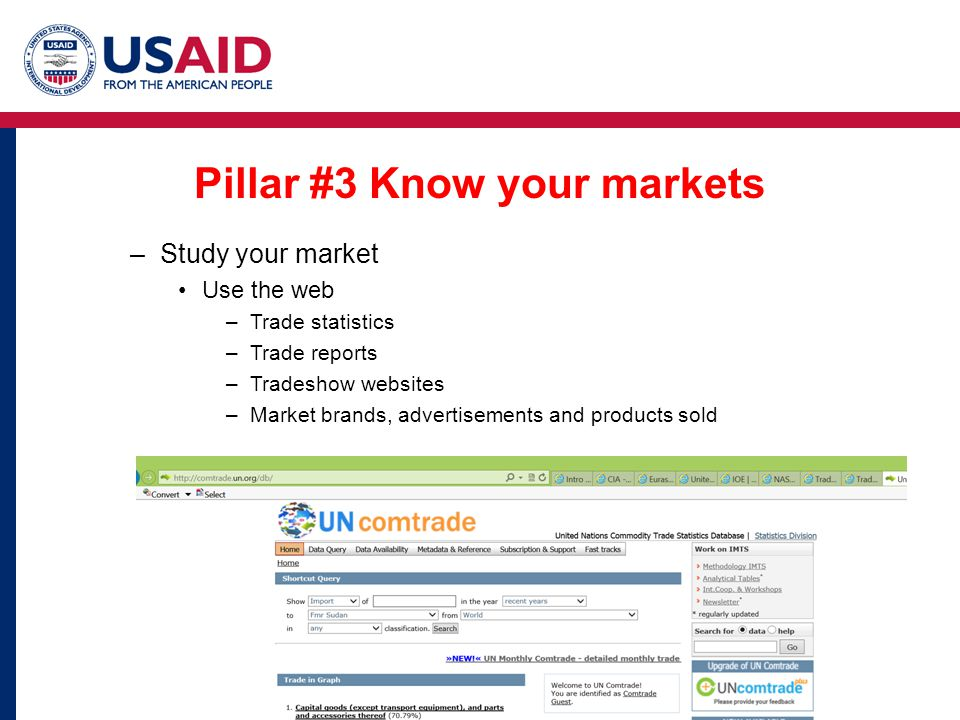 Pillar #3 Know your markets