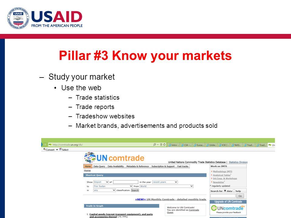 Pillar #3 Know your markets