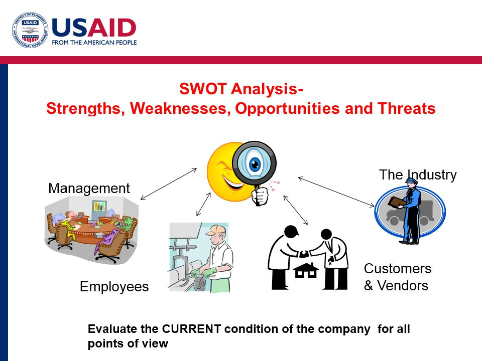 SWOT Analysis- Strengths, Weaknesses, Opportunities and Threats