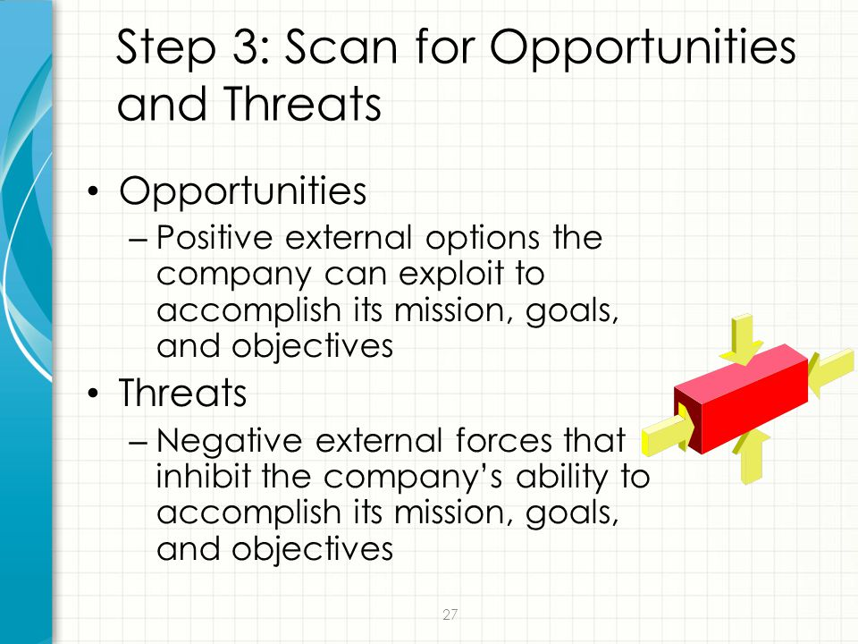 Step 3: Scan for Opportunities and Threats