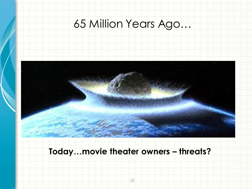 65 Million Years Ago… Today…movie theater owners – threats