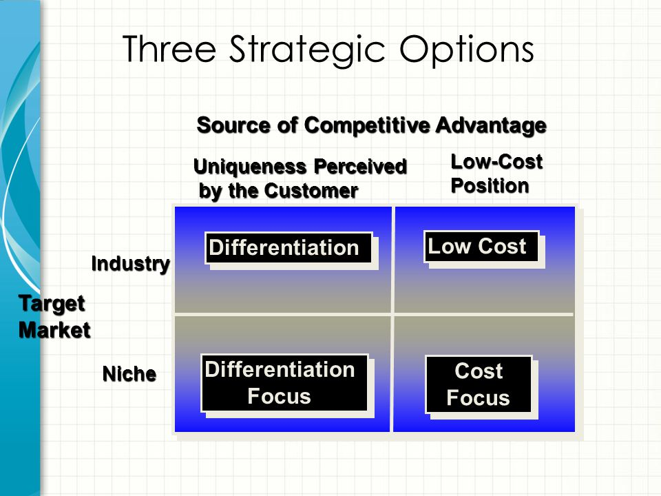 Three Strategic Options