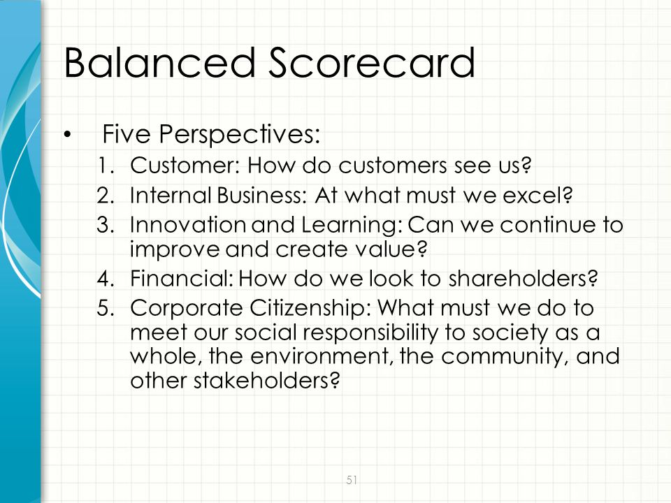 Balanced Scorecard Five Perspectives:
