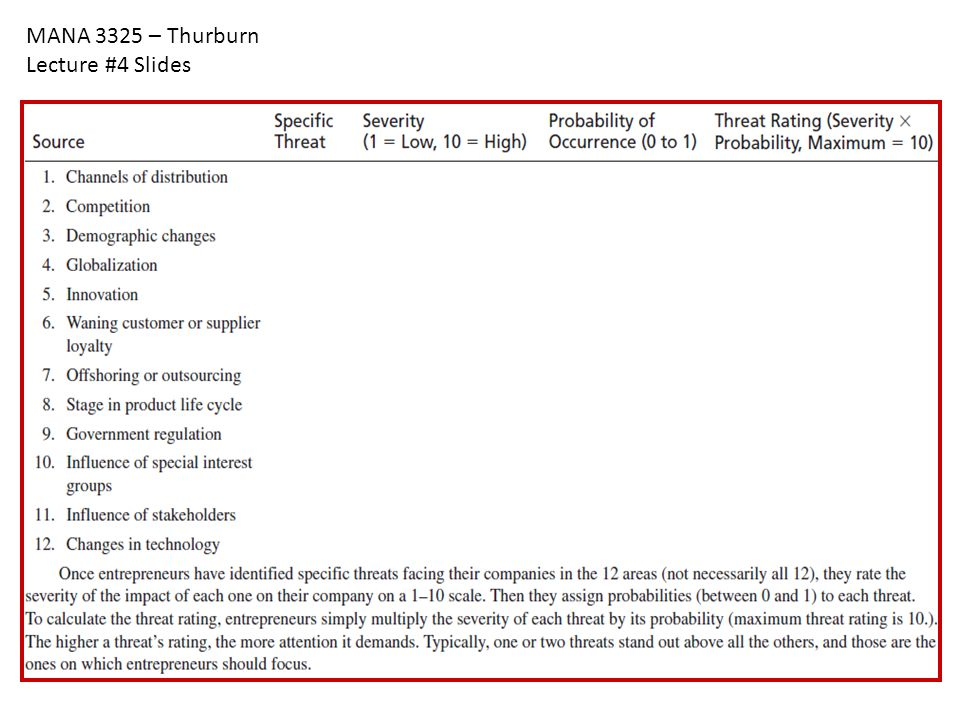 MANA 3325 – Thurburn Lecture #4 Slides