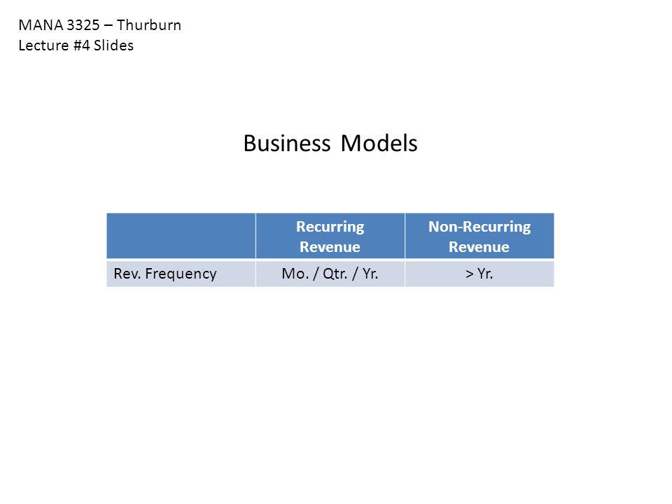 Non-Recurring Revenue