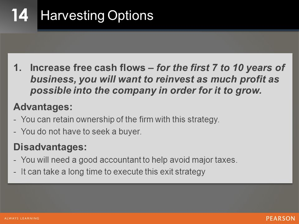 14 Harvesting Options.