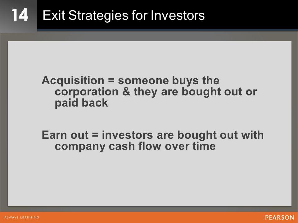 14 Exit Strategies for Investors