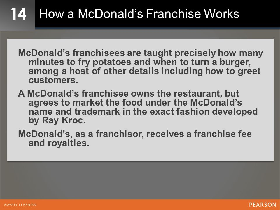 14 How a McDonald's Franchise Works