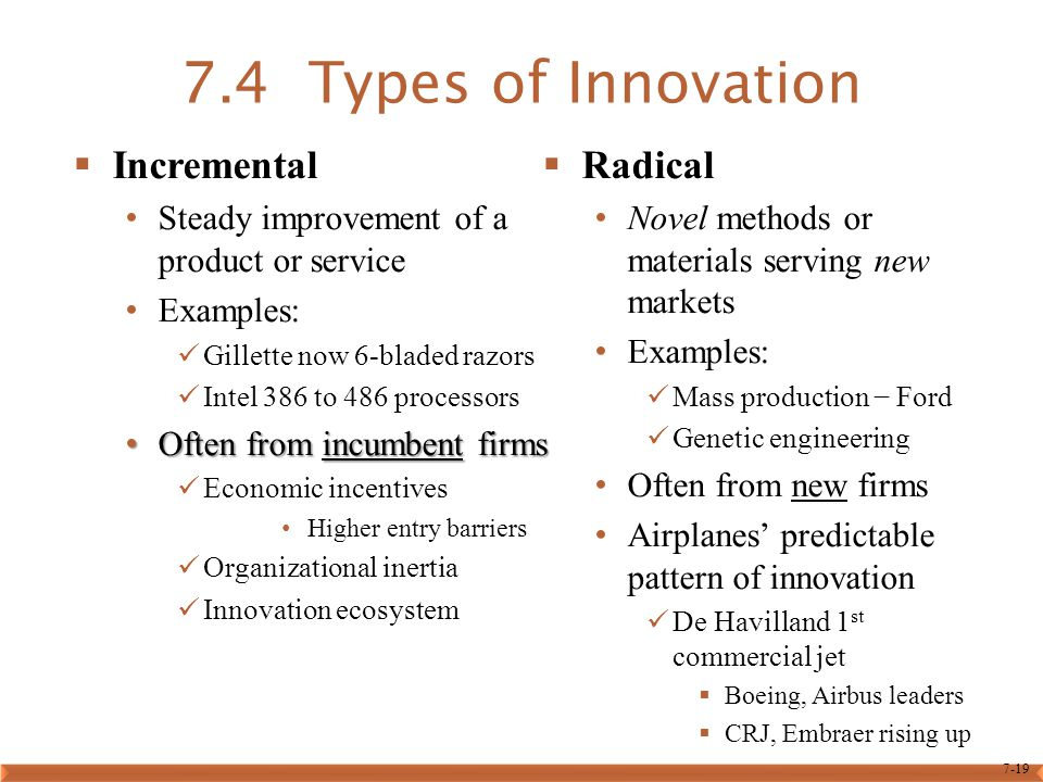 7.4 Types of Innovation Incremental Radical