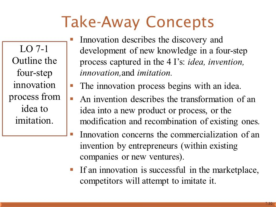 Outline the four-step innovation process from idea to imitation.