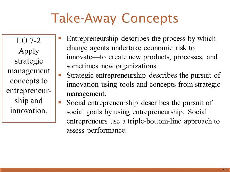 Take-Away Concepts LO 7-2