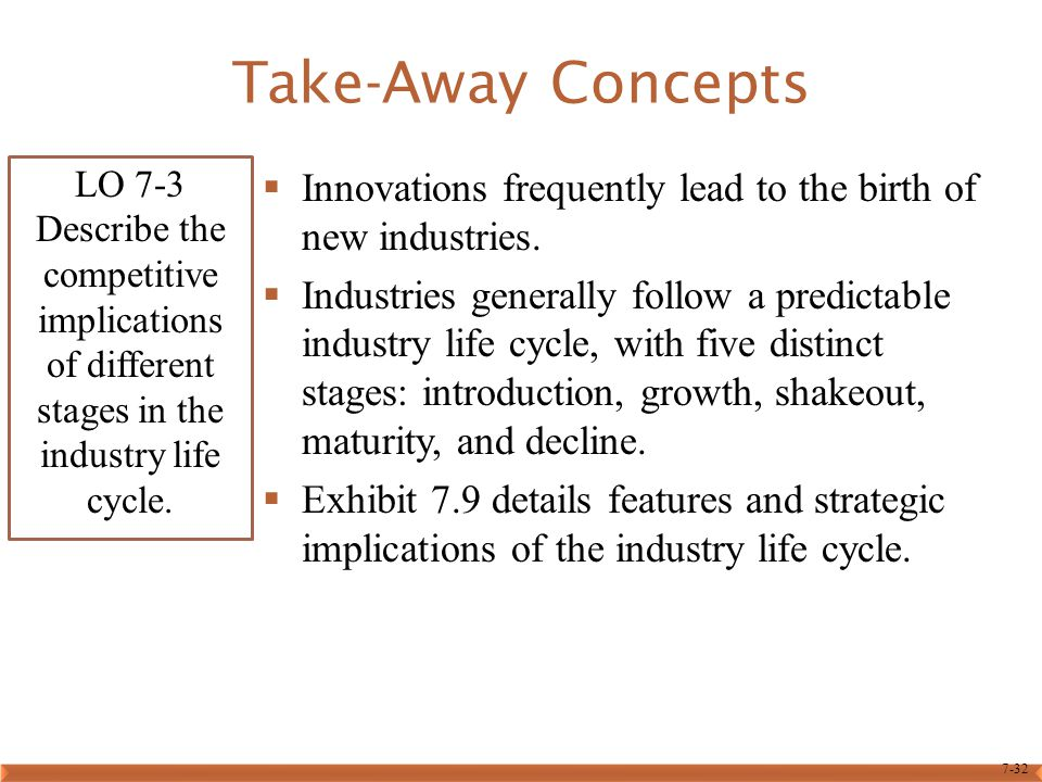Take-Away Concepts LO 7-3. Describe the competitive implications of different stages in the industry life cycle.