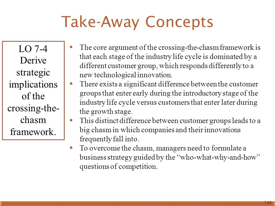 Take-Away Concepts LO 7-4 Derive strategic implications of the