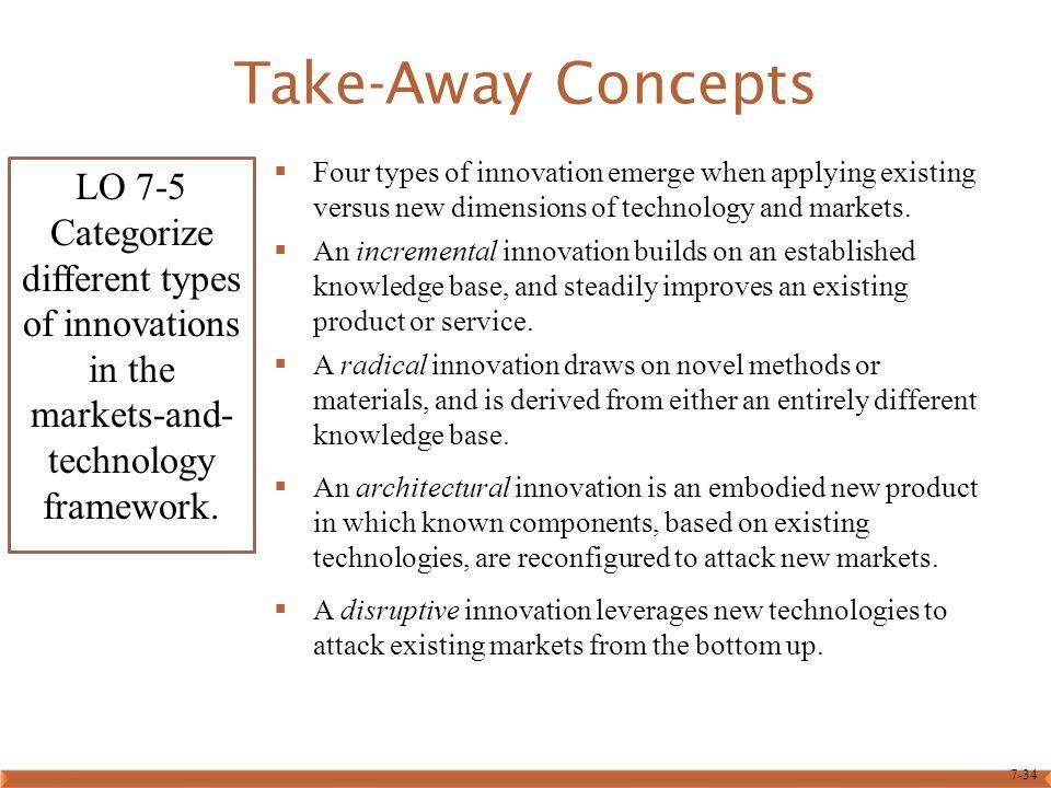 Take-Away Concepts LO 7-5