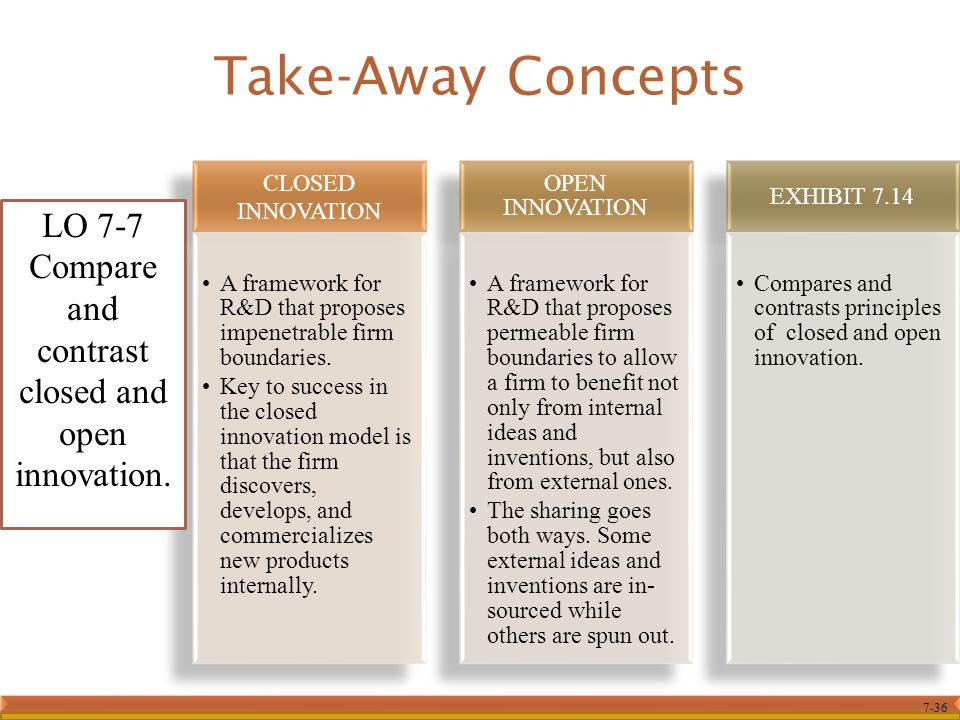 LO 7-7 Compare and contrast closed and open innovation.