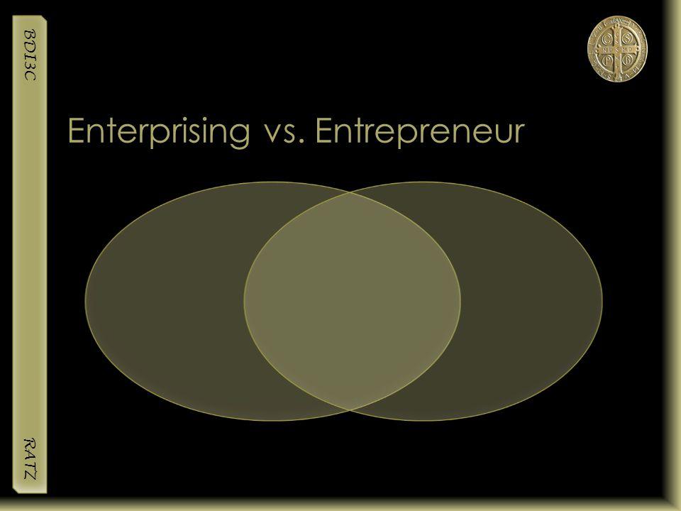 Enterprising vs. Entrepreneur