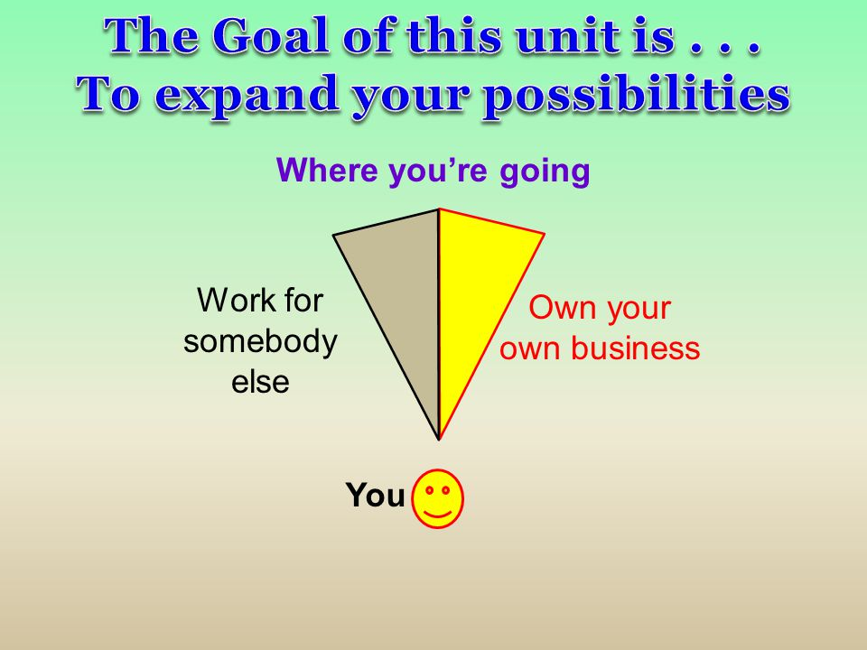 To expand your possibilities