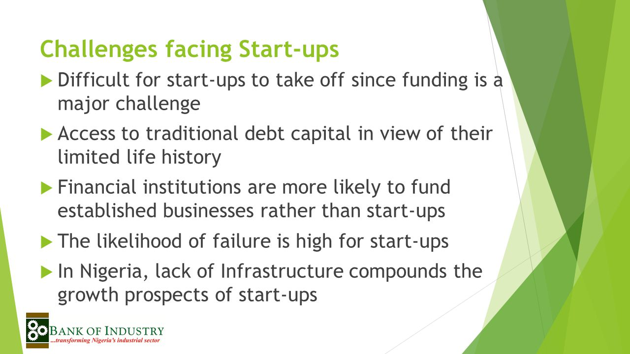 Challenges facing Start-ups