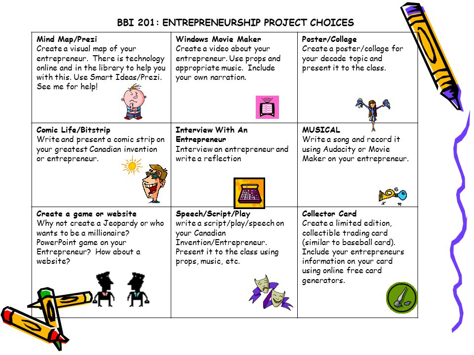 Bbi 201 entrepreneurship project ppt video online download 3 bbi malvernweather Gallery