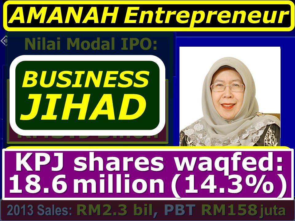Nilai Modal IPO: (Nov 94) 276 juta--