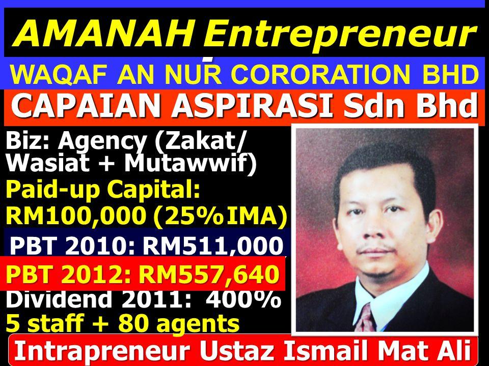 Intrapreneur AMANAH Entrepreneur CAPAIAN ASPIRASI Sdn Bhd