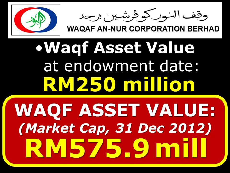 RM575.9 mill RM430.4 mill WAQF ASSET VALUE: (Market Cap, 31 Dec 2012)