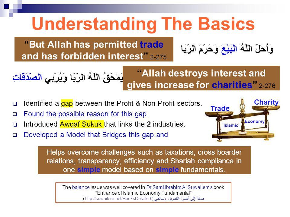 Understanding The Basics