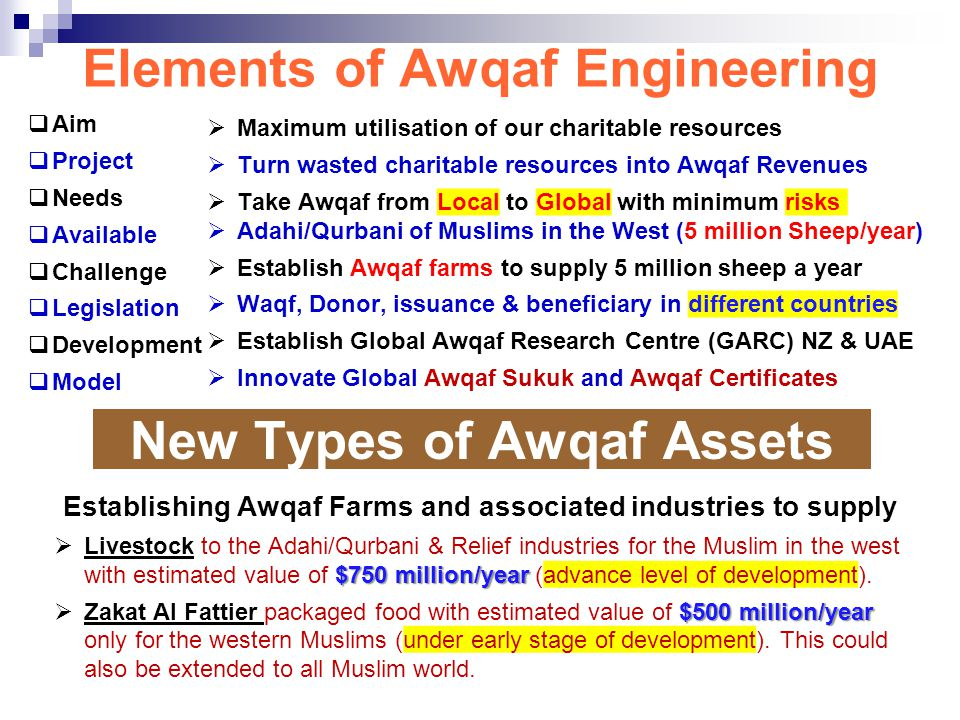 Elements of Awqaf Engineering