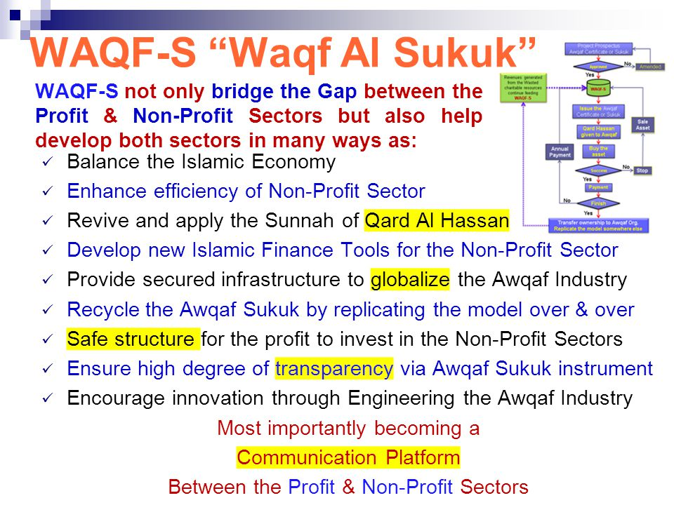 WAQF-S Waqf Al Sukuk WAQF-S not only bridge the Gap between the Profit & Non-Profit Sectors but also help develop both sectors in many ways as: