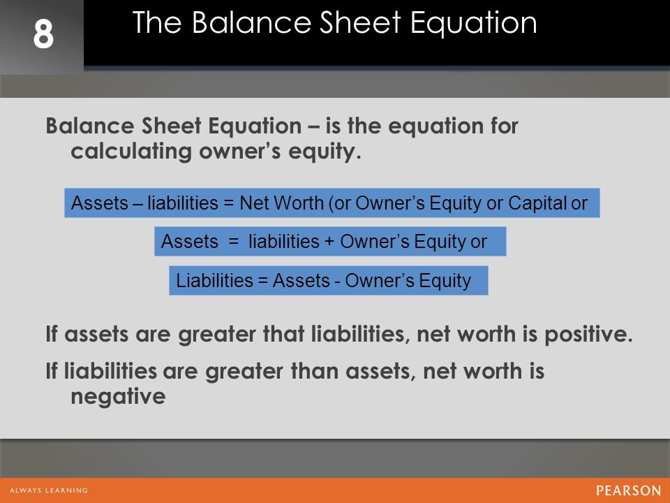 The Balance Sheet Equation