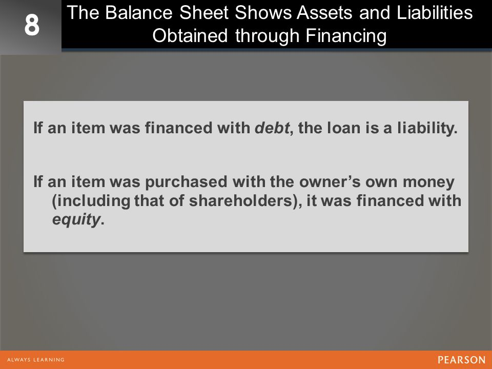 8 The Balance Sheet Shows Assets and Liabilities Obtained through Financing. If an item was financed with debt, the loan is a liability.