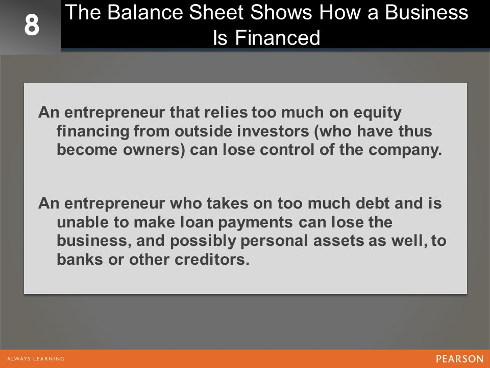 The Balance Sheet Shows How a Business Is Financed